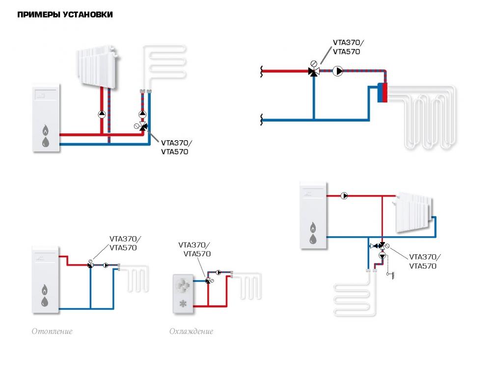 """Термостатический клапан ESBE 1 1/4"""" на теплый пол, радиаторы с защитой от перегр., VTA572 30-70°C DN25 kvs 4,8 - 4"""