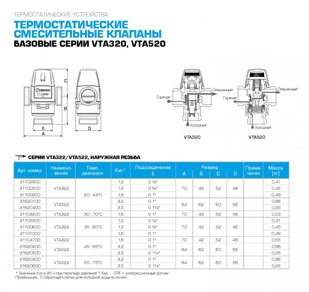 """Термостатический клапан 1"""" ESBE VTA322, с защитой от ожогов для ГВС T=30-70°C G 1"""" DN20 Kvs 1,6 31103200 - 2"""