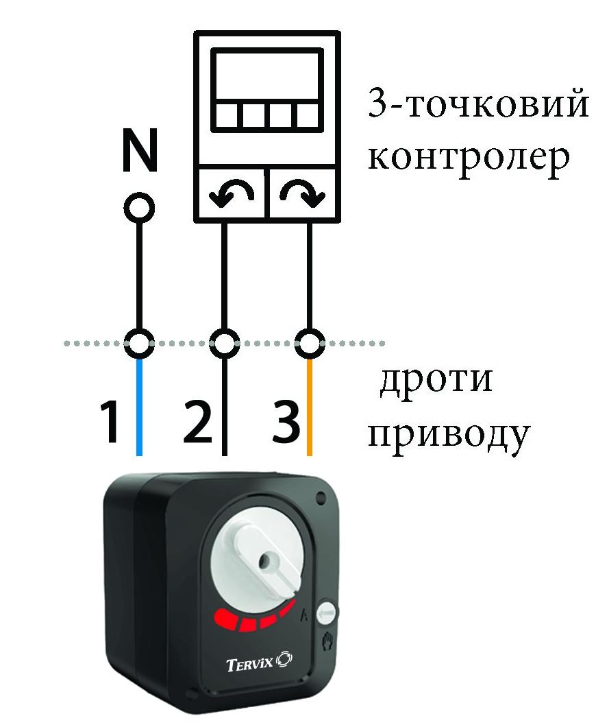 Электропривод смесительного клапана, 124 сек, 8 Нм, 3х точечный, Tervix AZOG - 1