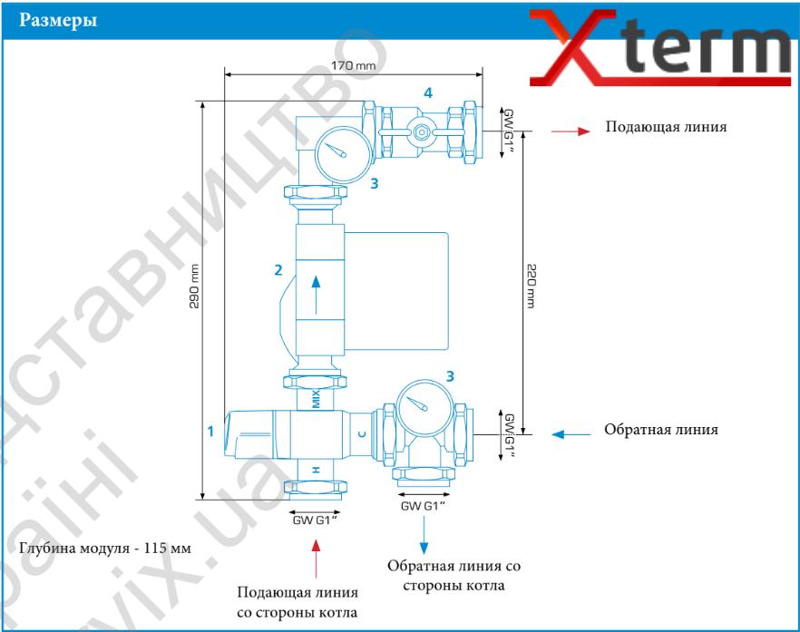 """Смесительный узел для теплого пола AFRISO BTU с клапаном ATM 1"""", DN20, 20-43°C, Kvs 2,5 и насосом Grundfos - 1"""