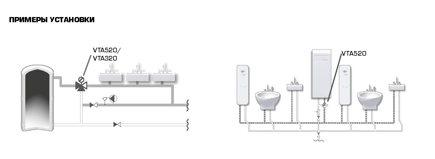 """Термостатический клапан 1"""" ESBE VTA522, с защитой от ожогов для ГВС 50-75°C G1"""" DN20 kvs 3,2 31620300 - 4"""