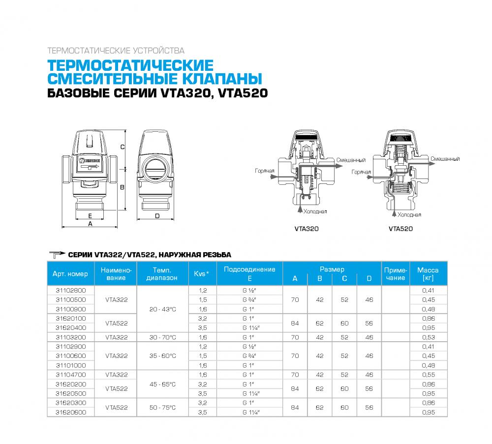"""Термостатический клапан 3/4"""" ESBE VTA322, с защитой от ожогов для ГВС T=20-43°C G 3/4"""" DN15 Kvs 1,5 31100500 - 1"""