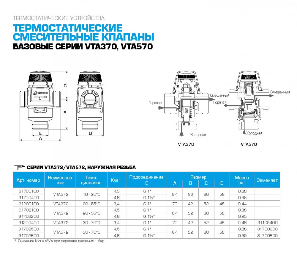 "Термостатический клапан 1"" ESBE VTA372 на теплый пол, радиаторы 30-70°C G1"" DN20 kvs 3,4 31200400 - 1"