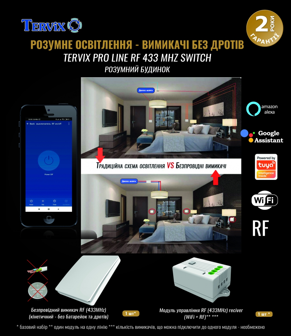 Комплект умного дома: беспроводное освещение по протоколу RF Tervix Pro Line управление с телефона, голосом - 4