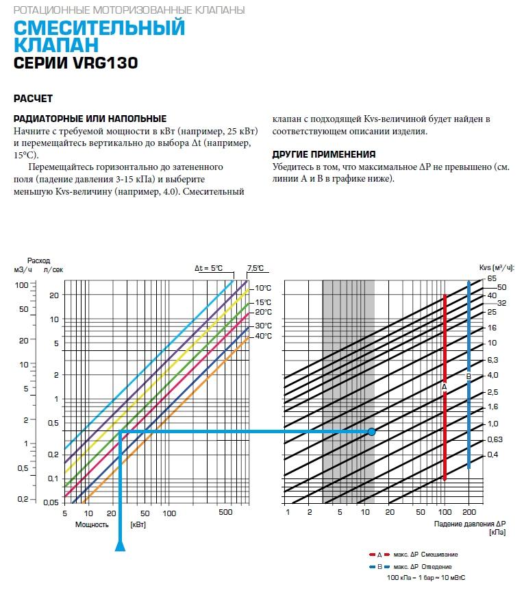 """Комплект Esbe: 3-ходовой клапан VRG131 Rp 1"""" DN25 kvs 10 и привод ARA661 3-точки, 230В, 120 сек - 2"""