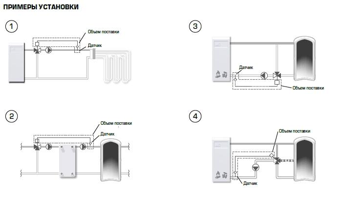 Привод-контроллер ESBE CRA111 230В/ 30сек. 5-95С - 2