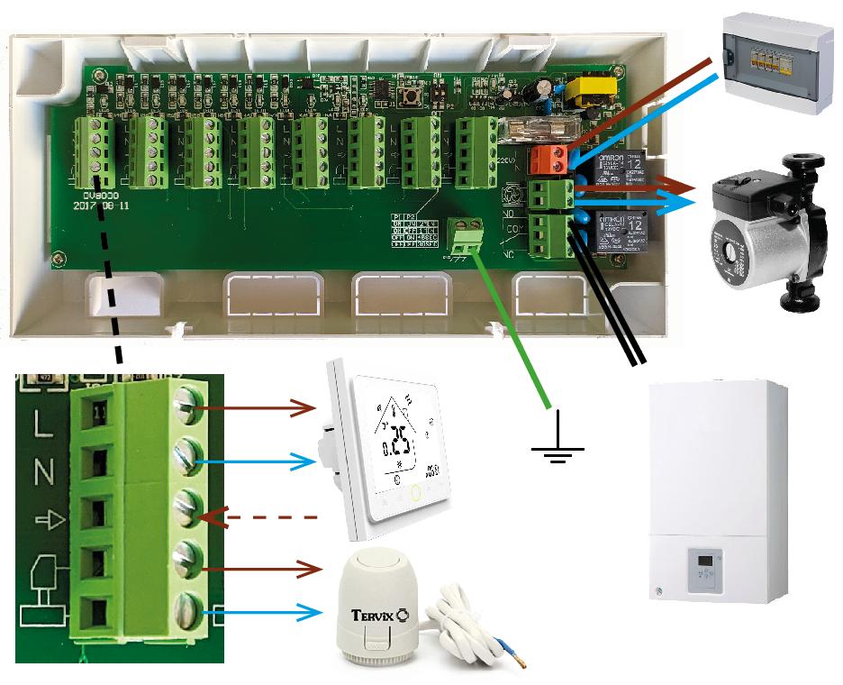 Контроллер для водяного теплого пола на 8 контуров Tervix Pro Line С8 - 1